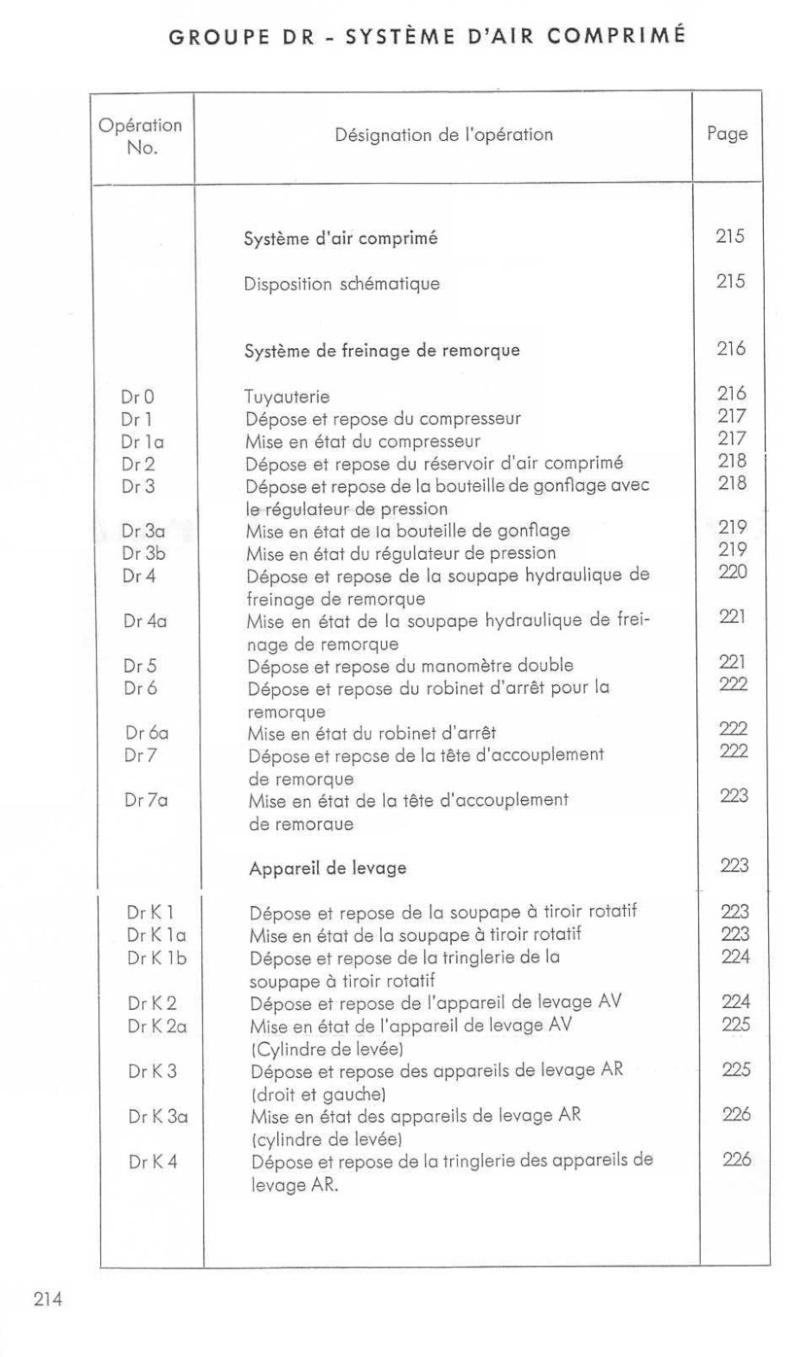 Circuit de freinage de remorque pneumatique Manuel16