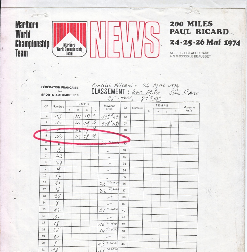 [Oldies] 200 miles Paul Ricard, 26 mai 1974 - Page 2 Result10