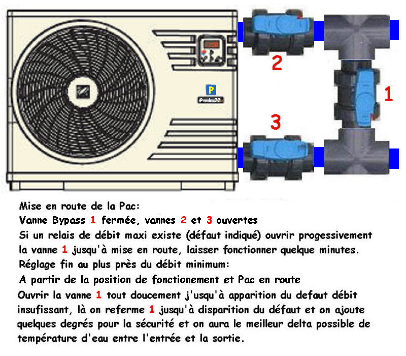 reglage pompes a chaleur  o'foehn gamme ACCESS Bypass10