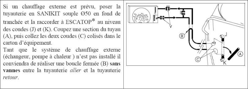 installation pac Bypass12