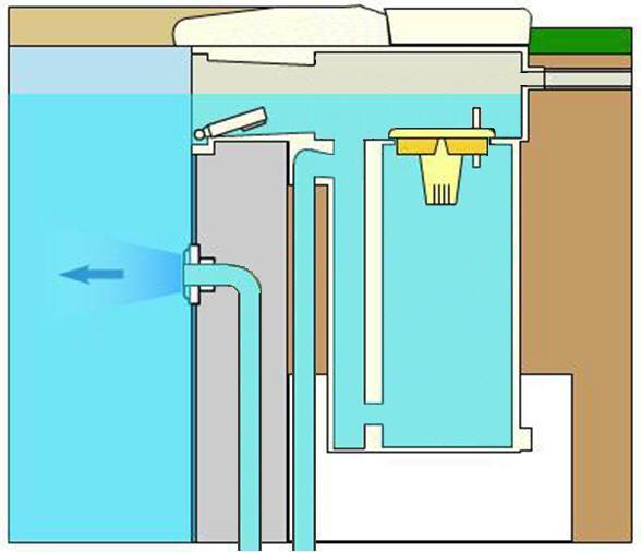 changement de filtration Soliwa10