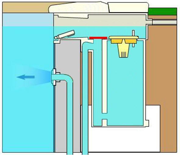 changement de filtration Soliwa11