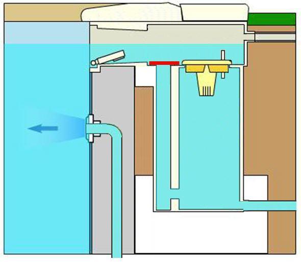 changement de filtration Soliwa12