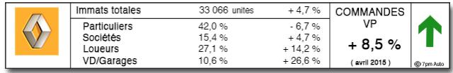 [Statistiques] Par ici les chiffres - Page 2 Captur51
