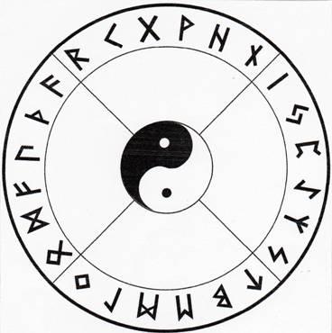 Le Pouvoir des Runes - Page 2 Roue_r10