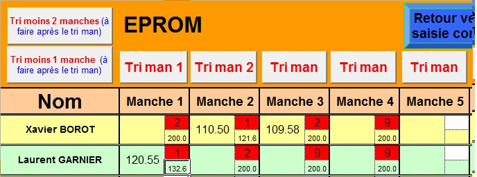 Pylon racing à Reyrieux Eprom_10
