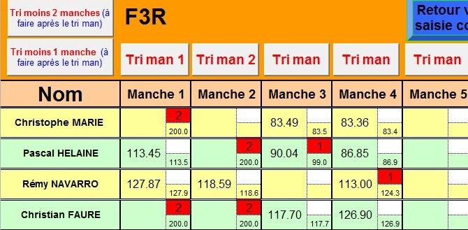Pylon racing à Reyrieux F3r_re10