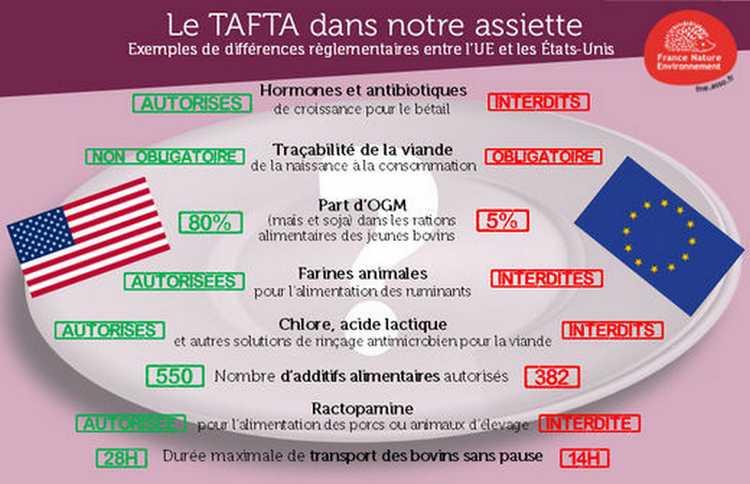 Traité transatlantique TAFTA Tafta10