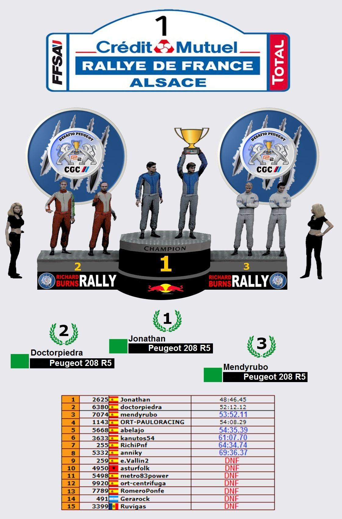 Clasificación General Equipos y Pilotos Podium22