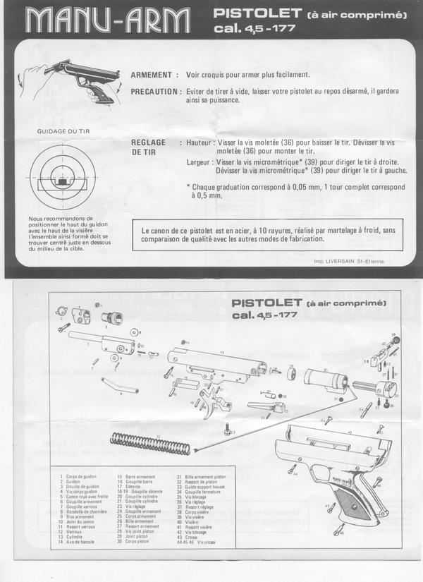 Vieux Manu arm Airpx910