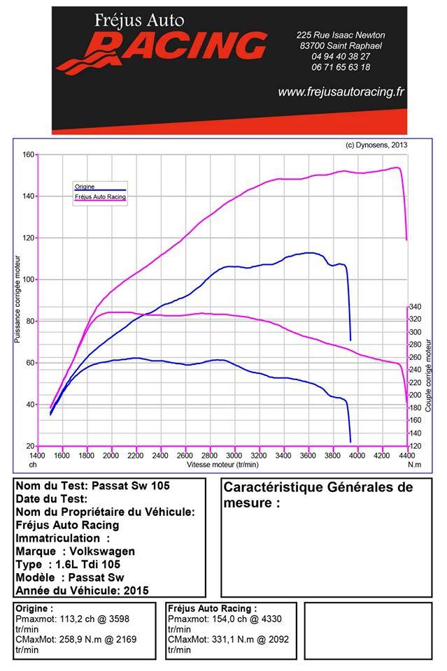 Reprogrammation d'un Passat SW 105 cv Passat11