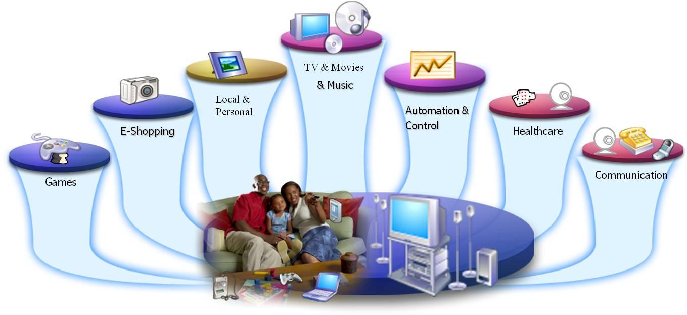 Smart TV, Internet TV và DVB-T2 Opench10