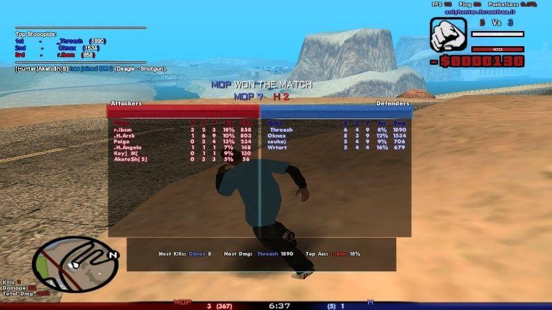 Hunter vs MoP  Sa-mp-25