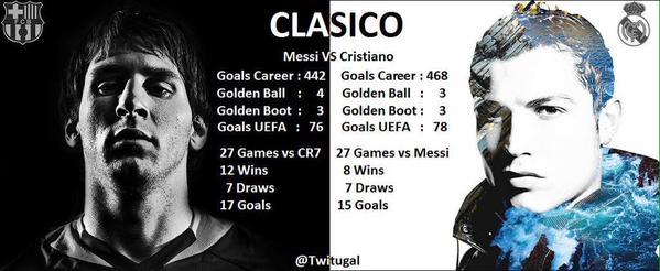 EL-CLASSICO, WHO WILL WIN ? Messi_10