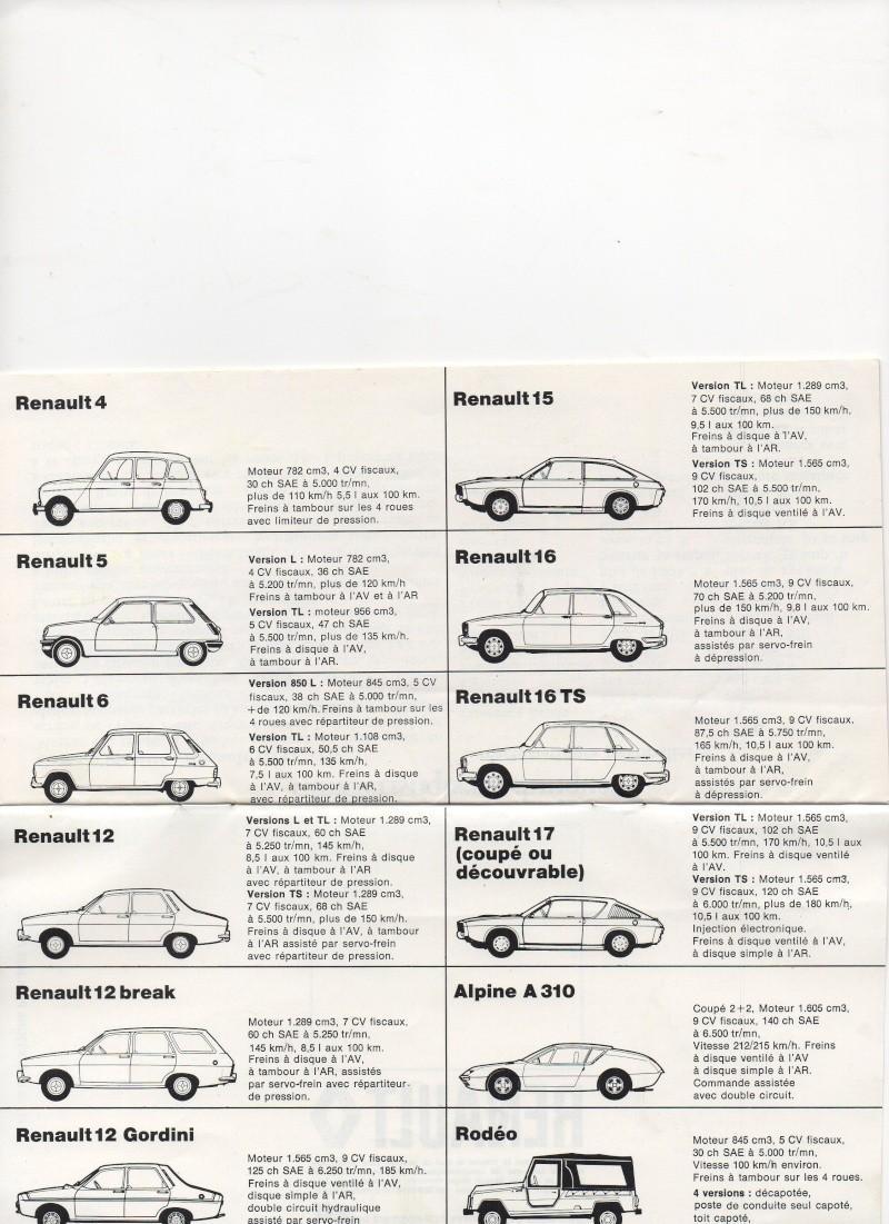 LES RENAULT de 1973 Img53310