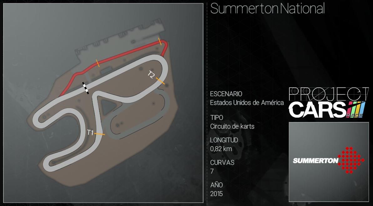 Circuitos Project CARS Summer11