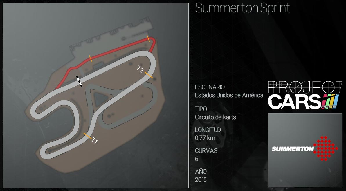 Circuitos Project CARS Summer12