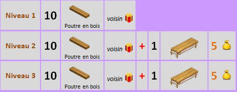 Enclos à Coqs / Enclos à Coqs d'Hiver => Poulet Sans_t44