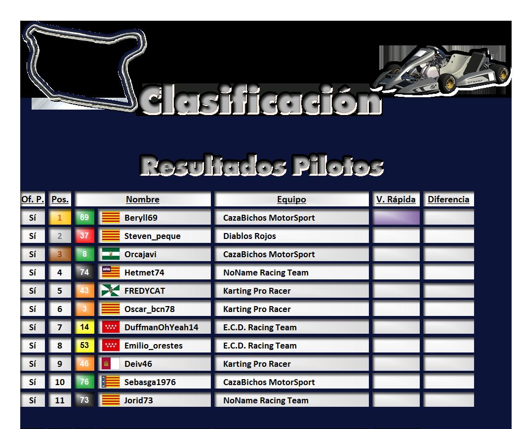 Crónicas Carrera 1 T11c1c10