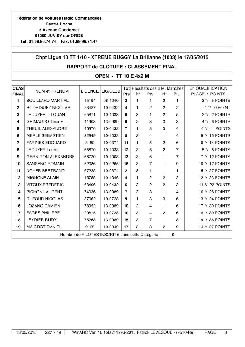 Ligue 10 - 2ème manche TT 1/10 Elec le 17 Mai 2015 à La Brillanne (1033) - Page 2 4x2_op10
