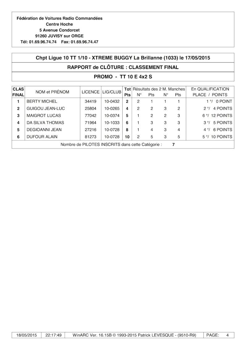 Ligue 10 - 2ème manche TT 1/10 Elec le 17 Mai 2015 à La Brillanne (1033) - Page 2 4x2_pr11