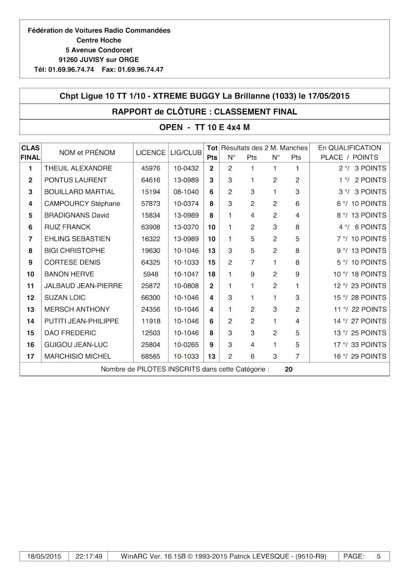 Ligue 10 - 2ème manche TT 1/10 Elec le 17 Mai 2015 à La Brillanne (1033) - Page 2 4x410