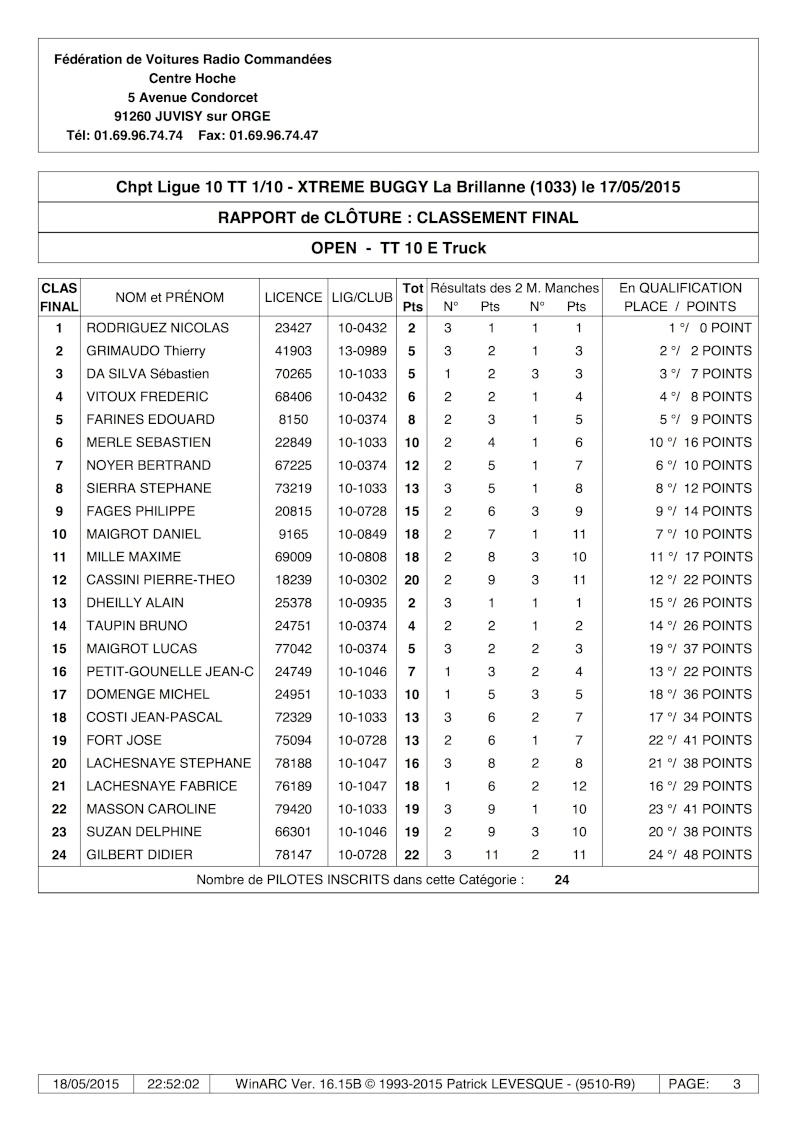 Ligue 10 - 2ème manche TT 1/10 Elec le 17 Mai 2015 à La Brillanne (1033) - Page 2 Trucks10