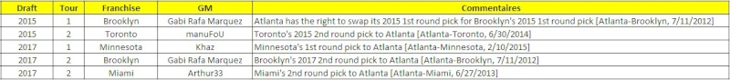 Atlanta Hawks (Michel Jourdain) Draft11