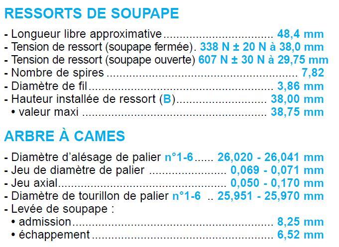 reglage soupapes sur s3 2,4 Captur79
