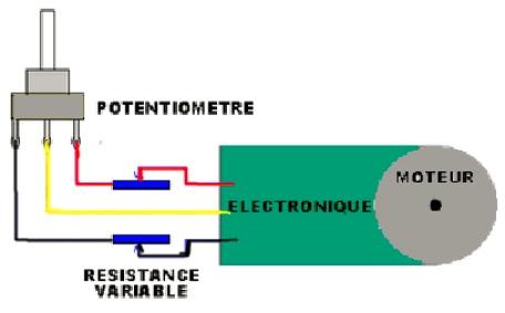 Traker d'antenne (suivi du modèle) en LUA Modif_10