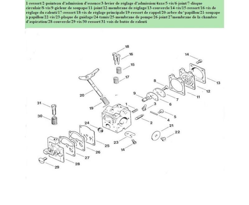 Réglages carburateur Walbro Walbro10