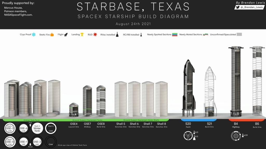 Le moteur-fusée Raptor de SpaceX - Page 8 Affb3a10