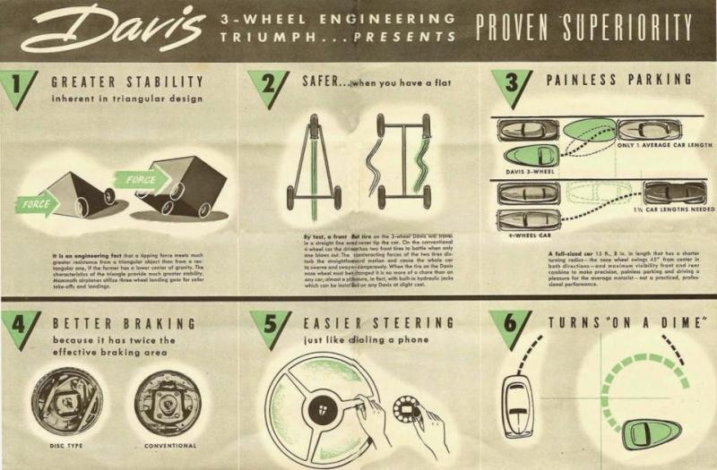 1948 Davis Three Wheels 52205010