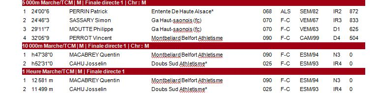 Challenge Marie Thérèse ZAUGG - Montbéliard - 29 Mars 2015 1_fc_210