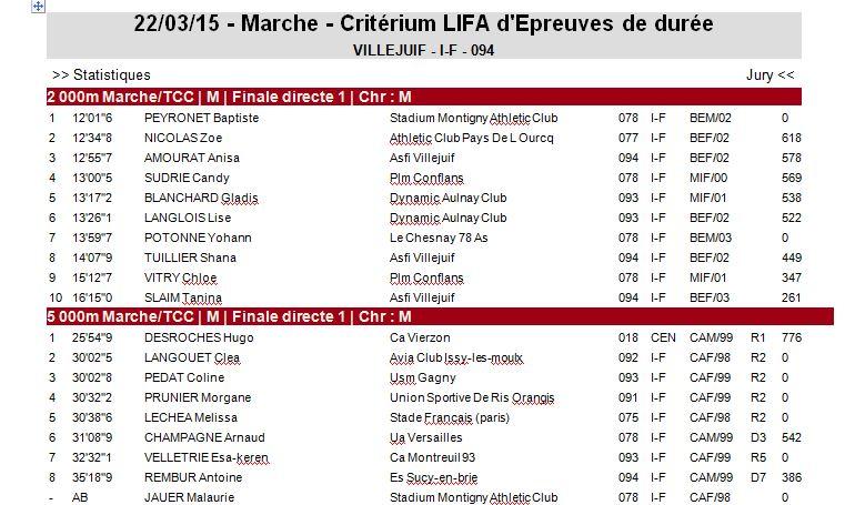 Critérium LIFA de durée - Villejuif - 22 Mars 2015 1_if_110