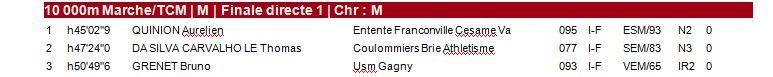 Critérium LIFA de durée - Villejuif - 22 Mars 2015 1_if_310