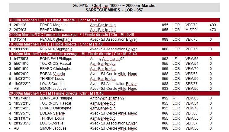 Championnats de Lorraine - 26 Avril 2015 - Sarreguemines 1_lor10