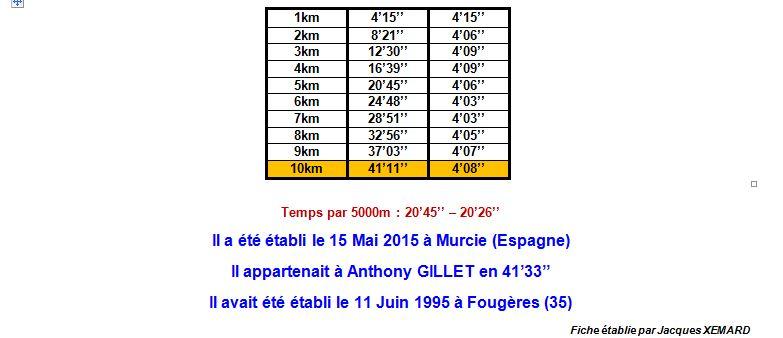 Record de France du 10km Juniors Hommes 1_rf_114