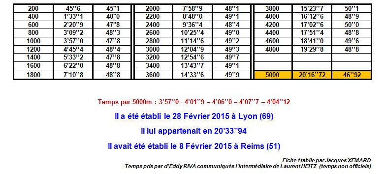 Record de France du 5000m Salle Juniors 1_rf_j11
