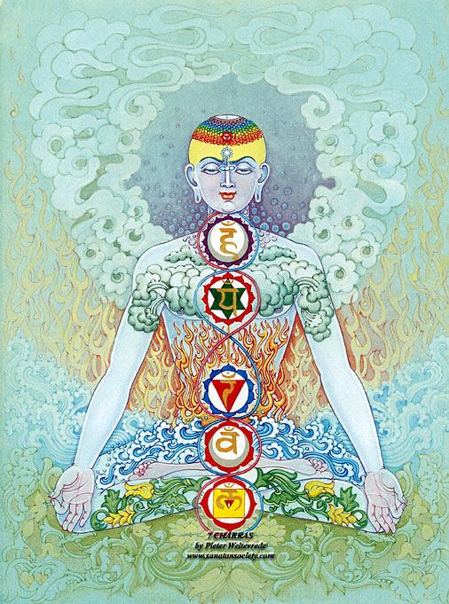 Основы дыхания и чакры 2015-044