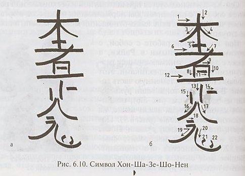 Окуден-Символы 2 ступени Рейки Aee205