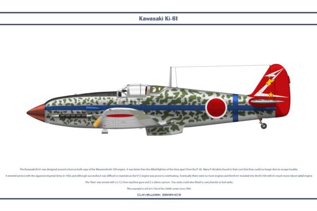 Civic à la sauce Ki-61 7cc91210