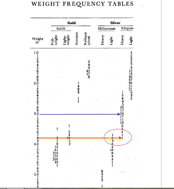 Ma collection du IVe/Ve & générale - Page 18 Tab10