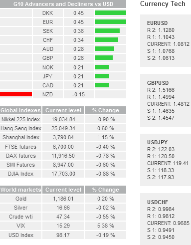 Daily Forex Snapshot  - Page 2 Crude10