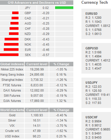 Daily Forex Snapshot  - Page 2 Curren10