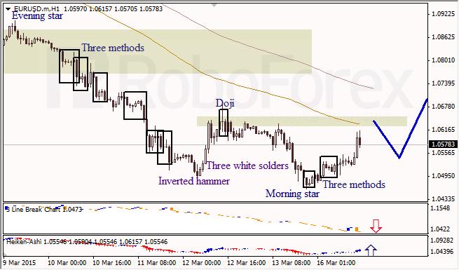 """EURUSD, """"Euro vs. US Dollar"""" Eurusd11"""