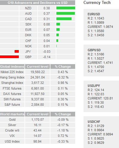 Daily Forex Snapshot  - Page 2 G1011