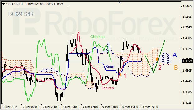 "GBPUSD,""Great Britain Pound vs US Dollar"" Gbpusd18"