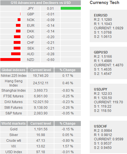 Daily Forex Snapshot  - Page 2 Gold11