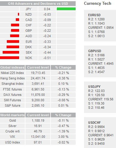 Daily Forex Snapshot  - Page 2 Jpy10